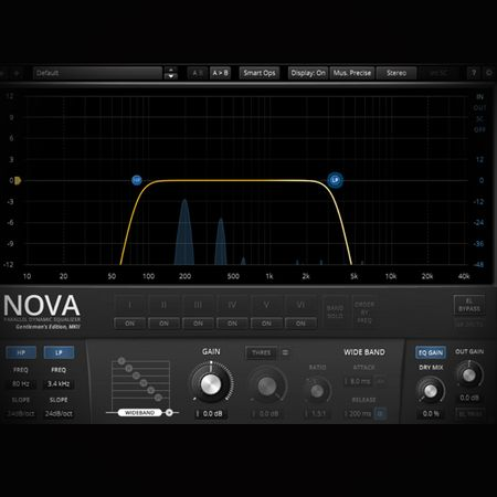 Equalisation - Cleaning Audio Channels TUTORiAL